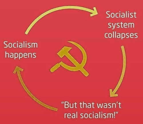 circle-socialism-happens-system-collapses-but-that-wasnt-real-socialism