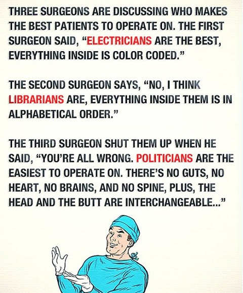 surgeons asks who is easiest to operate on politicians no guts brains spine head butt interchangeable