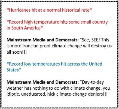 weather comparison record cold warm liberal media democrat reaction climate change