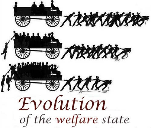 evolution of the welfare state fewer people pulling wagon hitching ride