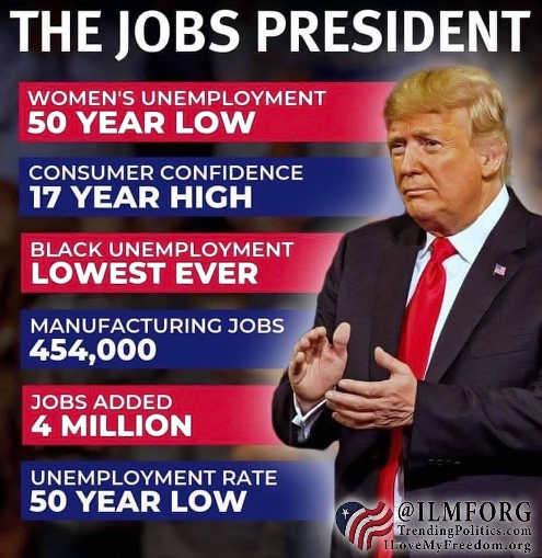 trump jobs president record low unemployment overall blacks women