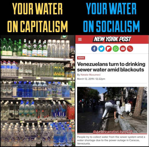 your water on socialism vs capitalism