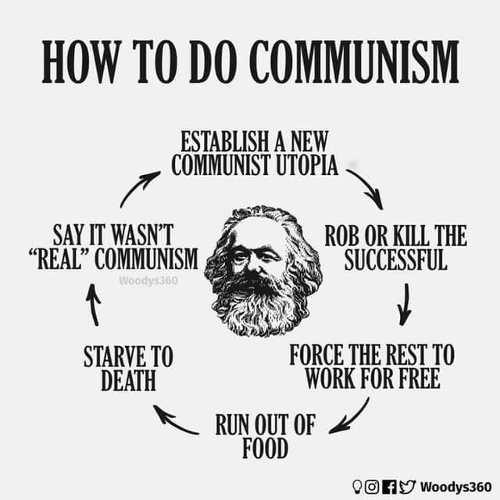 how to do communism cycle utopia fails wasnt real communism