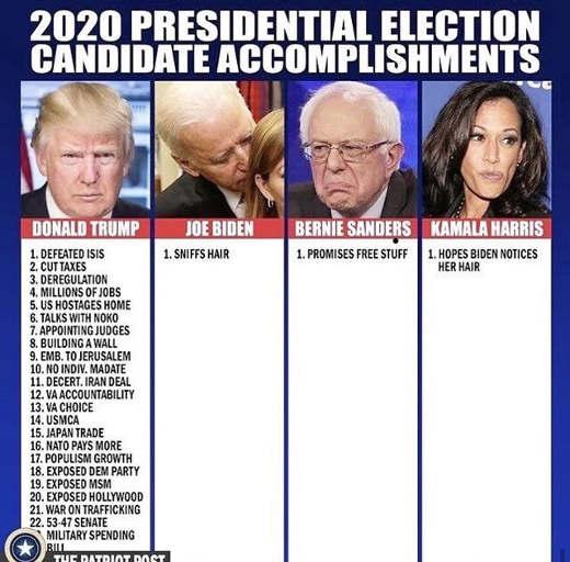 2020 candidate accomplishments trump biden bernie sanders kamala harris