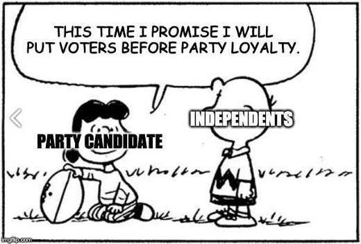 independents this time different from party loyalty lucy football