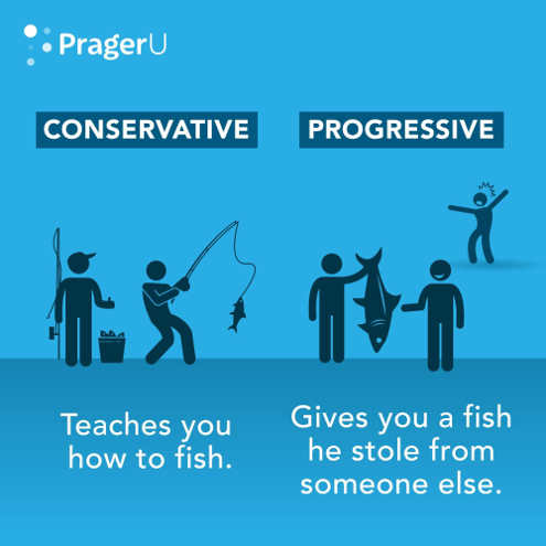 conservative teach to fish progressive liberal give fish stole from someone else