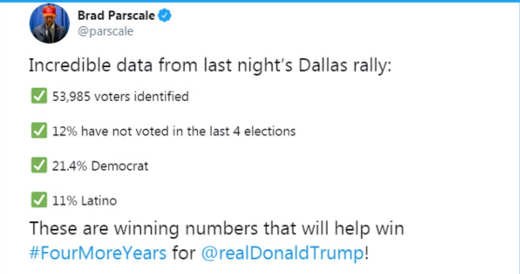 tweet data from trump dallas rally