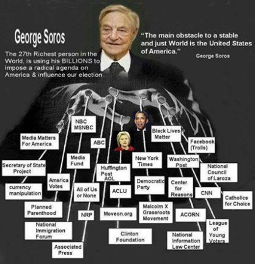 george soros puppet master moveon npr cbs media matters abc cnn associated press