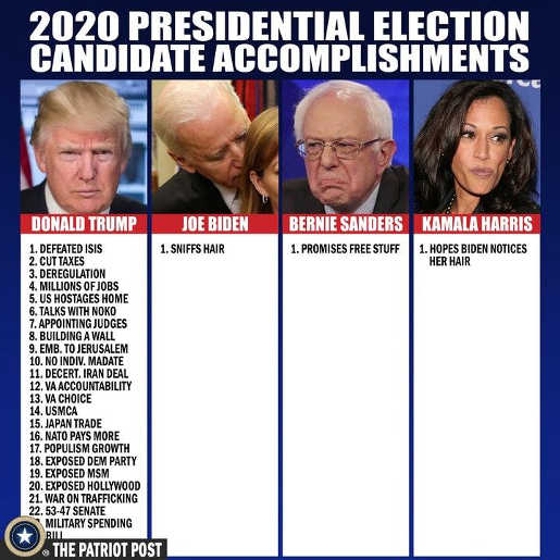 2020 presidential accomplishments trump compare to biden sanders kamala harris