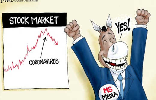 mainstream media cheering corona virus pushing stock market down