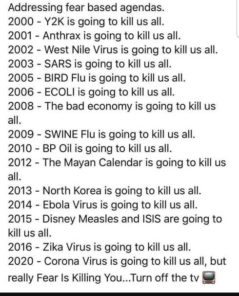 media fear timeline y2k anthrax west nile sars bird flu zika ebola corona