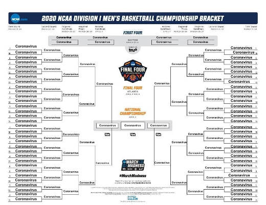 ncaa tournament bracket coronavirus winning all
