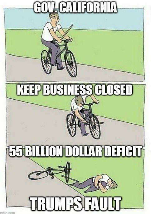 governor california keep business closed 55 billion deficit trumps fault bike spokes