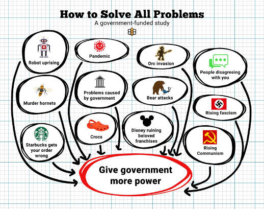 how to solve all problems disney crocs communism people disagreeing give more power to government