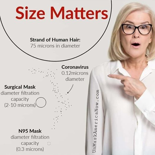 size matters human hair coronavirus mask n95