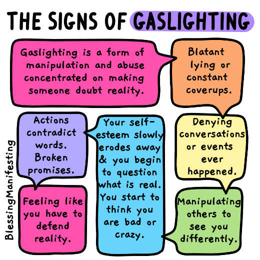 signs of gaslighting manipulation blatant lying constant coverups defend reality