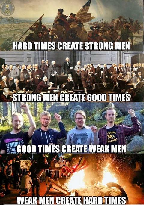 message hard times create strong men good times weak men create hard times