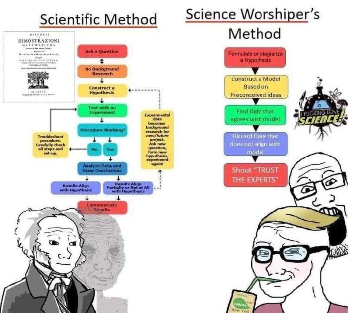 scientific method vs science worshipper trust the experts