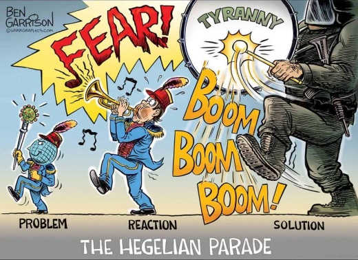 hegelian solution covid problem solution fear tyranny