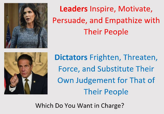 message leaders inspire motivate persuade dicators frighten threaten and force choose accordingly