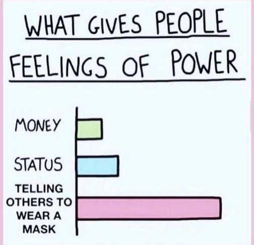 graph feeling of power telling people wear mask