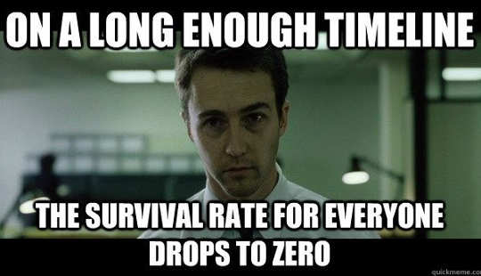 quote tyler durdin on a long enough timeline survival rate for everyone drops to zero