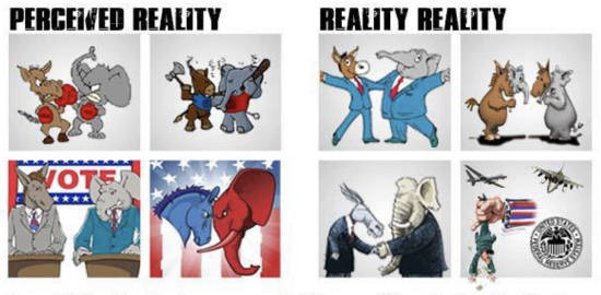 lesson perceived reality democrats republicans