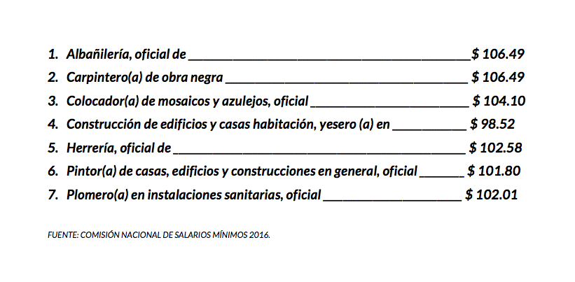 salariosminimos_constructor2016