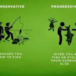 Progressives Conservatives
