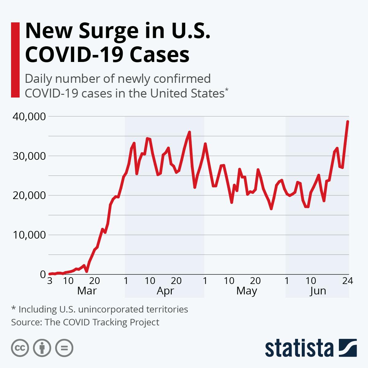 Policing Bills, Berman Firing, Flynn Ruling, Immigration Order, COVID Increase