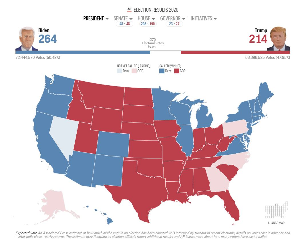 Election 2020: The Aftermath (Part I)