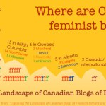 How Feminist is Politics, Re-Spun?
