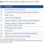 The World Economic Forum Is Now Occupy's Mouthpiece