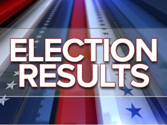 South Carolina Election Results