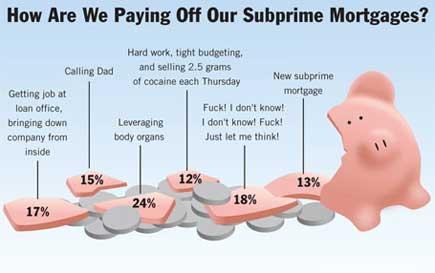 subprime piggy