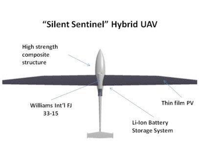 solar-powered-surveillance-aircraft