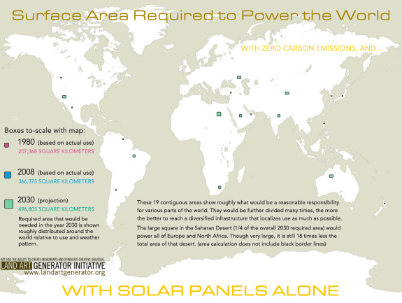 Area Required to power planet by solar