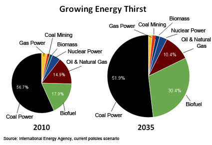 energy-water-use