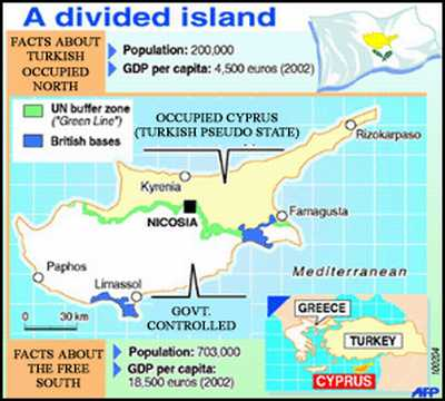 Cyprus partition