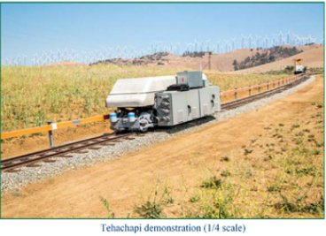 Advanced Rail Energy Storage