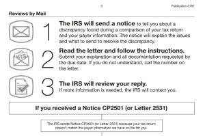 IRX tax letter Pub 5181