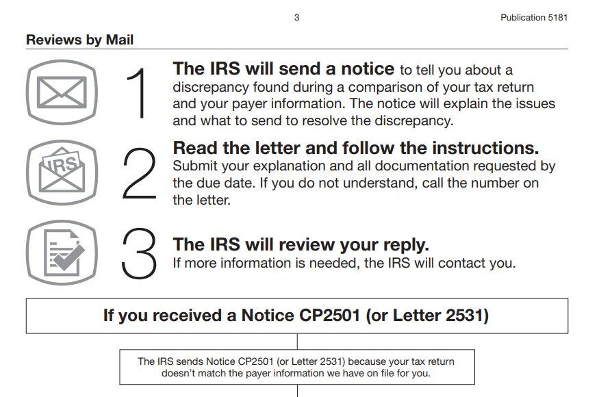IRS tax letter info. Pub 5181