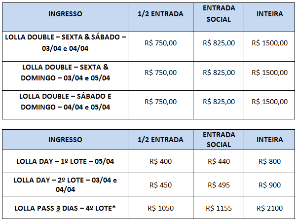 PREÇOS LOLLAPALOOZA