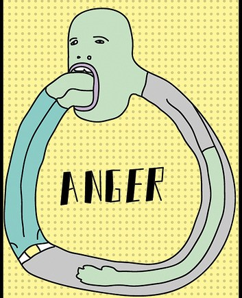 """a drawing of a man distended into a circle so that he is eating his own feet. In the center of the circle, it reads """"ANGER."""""""