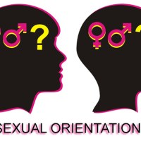 What is Orientation, and is Polyamory Included?