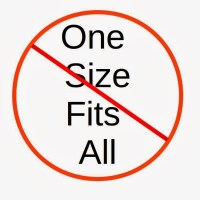 Ethical Non-Monogamy: One Size Does Not Fit All