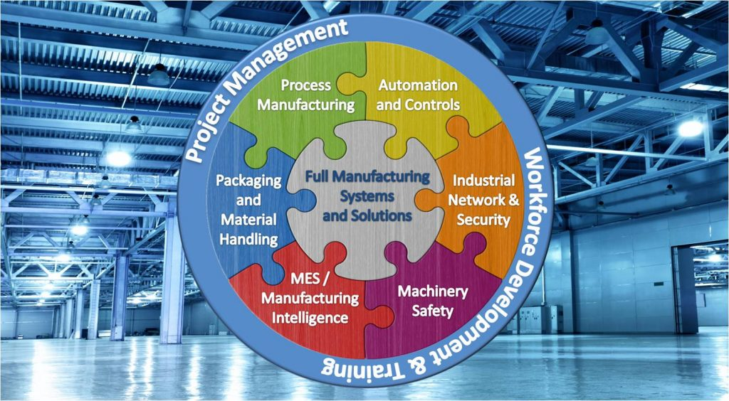 Full System Services and Solutions