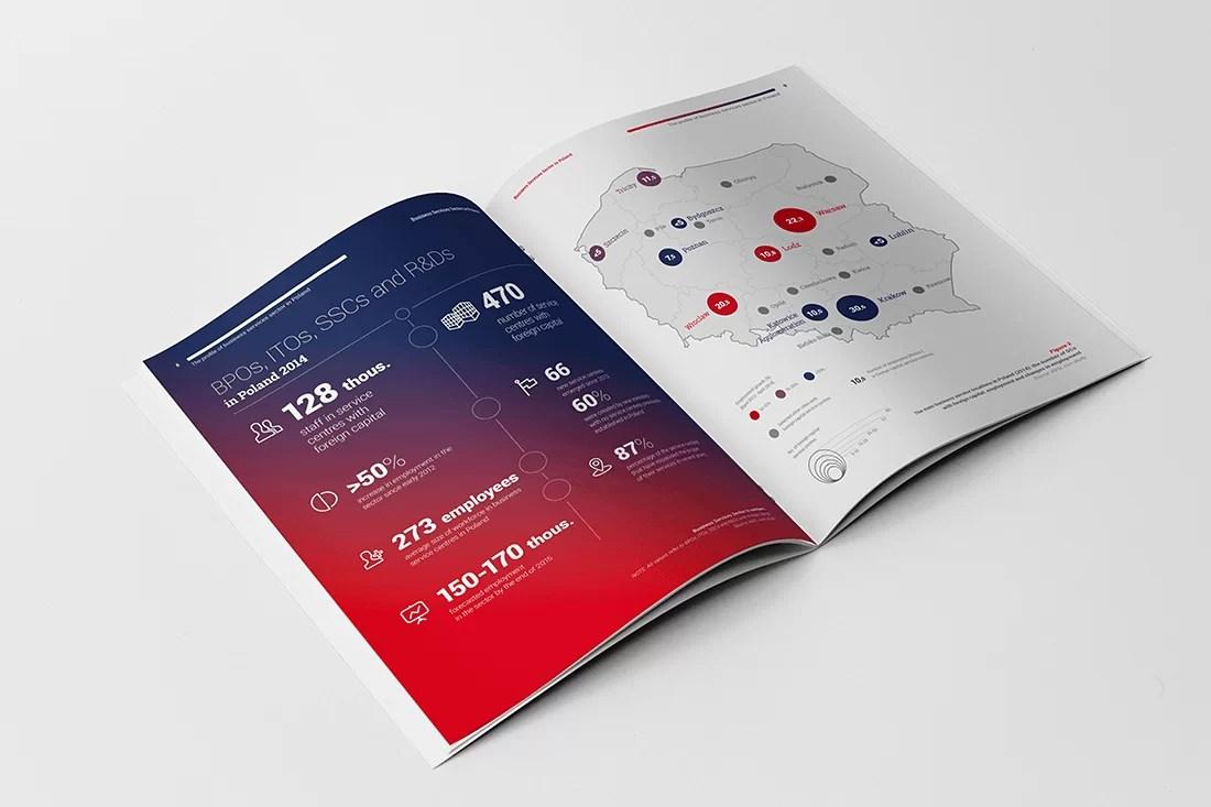 Grafika raport roczny