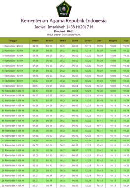 Jadwal Buka Puasa dan Imsakiyah Ramadhan 1438H daerah Denpasar