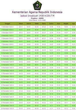 Jadwal Buka Puasa dan Imsakiyah Ramadhan 1438H daerah Jambi